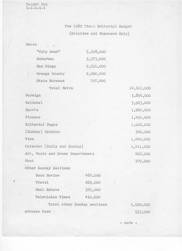 la times budget 1982